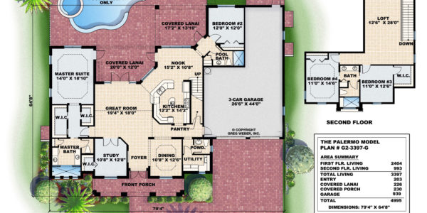 Palermo custom home model plan